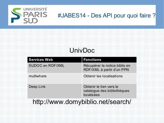 #JABES14 - Des API pour quoi faire? UnivDoc http://www.domybiblio.net/search/ Services Web Fonctions SUDOC en RDF/XML Réc...