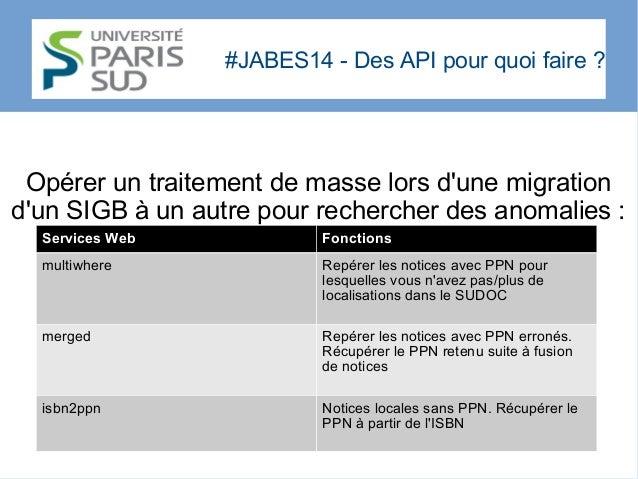 #JABES14 - Des API pour quoi faire? Opérer un traitement de masse lors d'une migration d'un SIGB à un autre pour recherch...