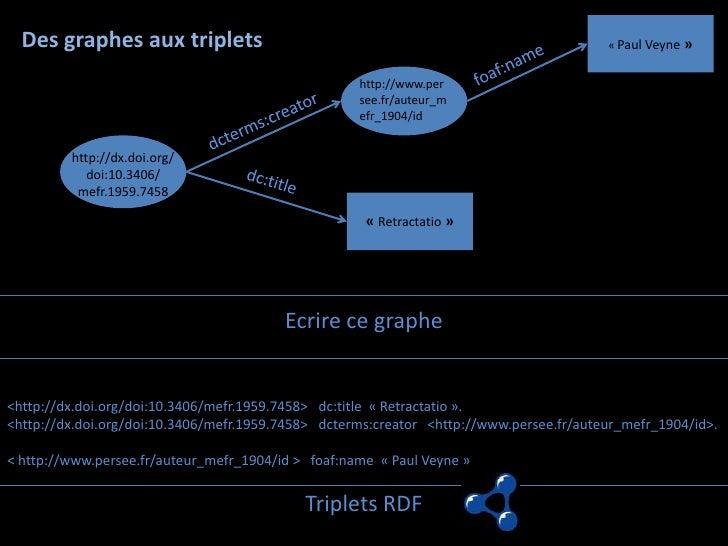 Des graphes aux triplets                                                               « Paul Veyne   »                   ...