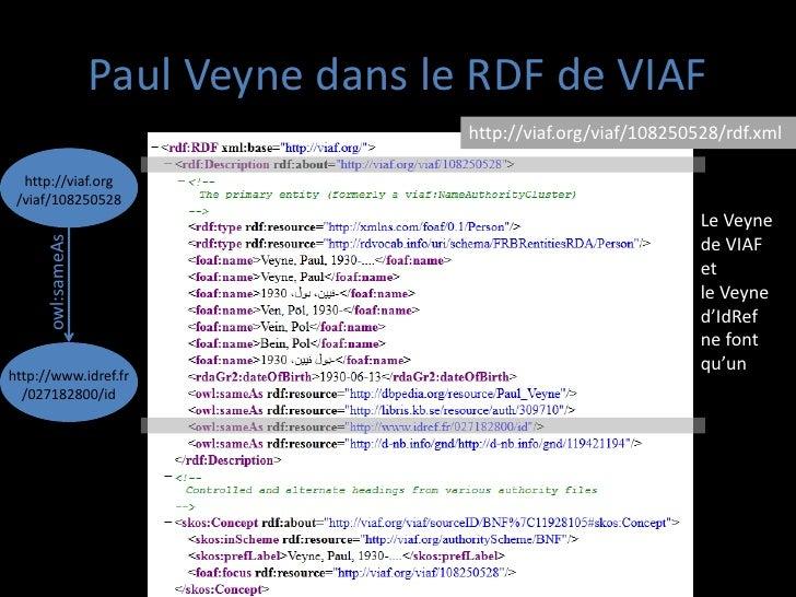 Paul Veyne dans le RDF de VIAF                                     http://viaf.org/viaf/108250528/rdf.xml  http://viaf.org...