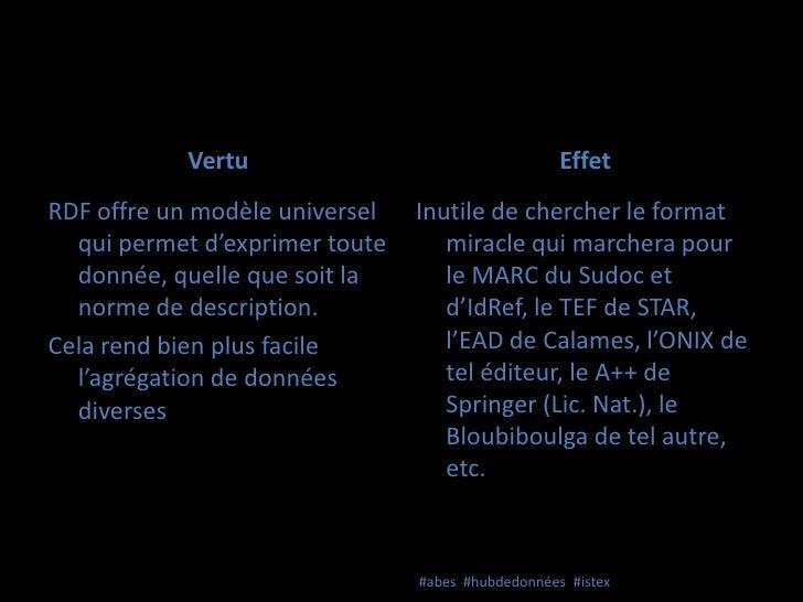 Vertu                                   EffetRDF offre un modèle universel   Inutile de chercher le format  qui permet d'e...