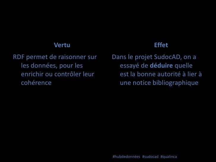 Vertu                                 EffetRDF permet de raisonner sur    Dans le projet SudocAD, on a  les données, pour ...