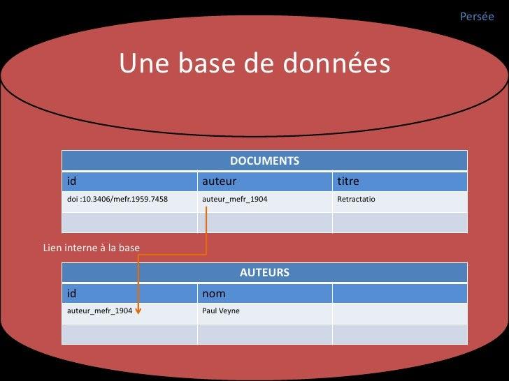 Persée                  Une base de données                                          DOCUMENTS     id                     ...