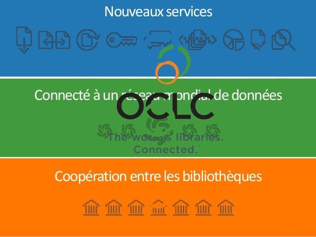 Coopération entrelesbibliothèques Connectéàunréseaumondialdedonnées Nouveauxservices