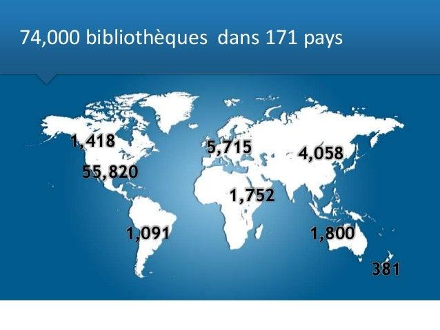 74,000 bibliothèques dans 171 pays 1,418 55,820 1,091 5,715 4,058 1,800 381 1,752