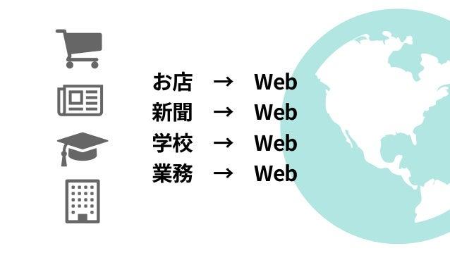ユーザは、 わたしたちの製品にアクセスすることで 何にアクセスしようとしているのか? あなたの言葉で伝えるWebアクセシビリティ http://www.slideshare.net/KobayashiDaisuke1/web‑591119...
