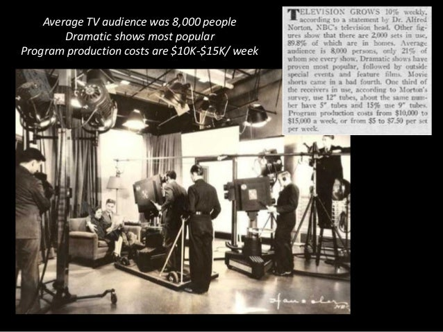 Average TV audience was 8,000 people Dramatic shows most popular Program production costs are $10K-$15K/ week