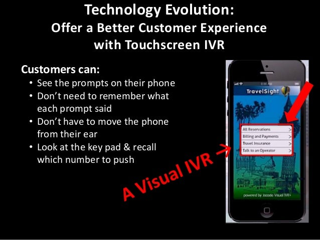 How a Visual IVR works: Customer Chooses: All Reservations  Then Chooses: Change Reservation