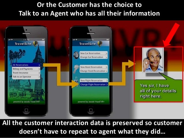 The same visual IVR on the phone…  …works on the Website, too!