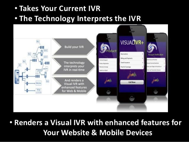 Changes Within One Channel are Immediately Duplicated to All Presences IVR Script Editor