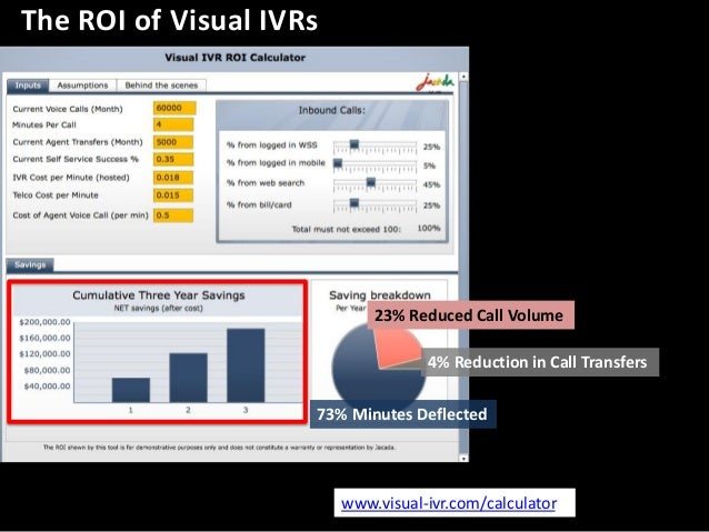 """Signs Your IVR is Not Meeting Customer Expectations  IVR """"zero-out"""" rate is greater than 7%  Percentage of call transfer..."""