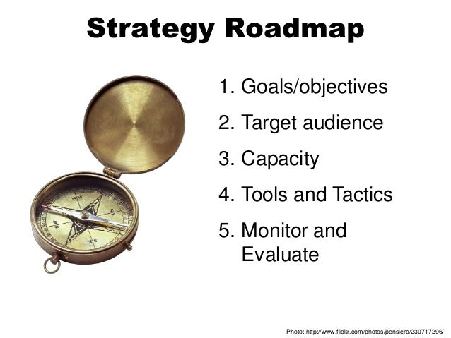 Step 1: What are Your Goals/Objectives?