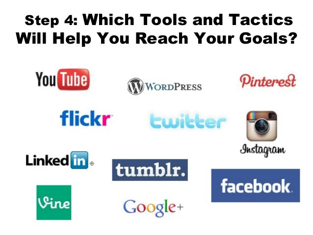 Choose the Right Tools • Listen – Google Alerts, RSS readers, Twitter Search • Converse – Twitter, Facebook, Blog s, G+ • ...