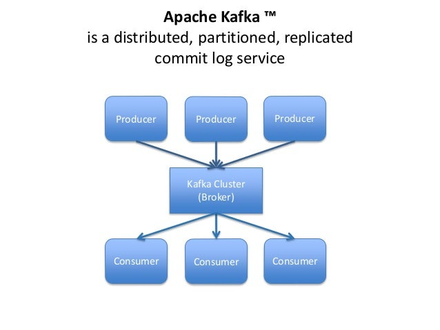 kafka the transformation 12 use cases here is a description of a few of the popular use cases for apache kafka for an overview of a number of these areas in action, see this blog post.