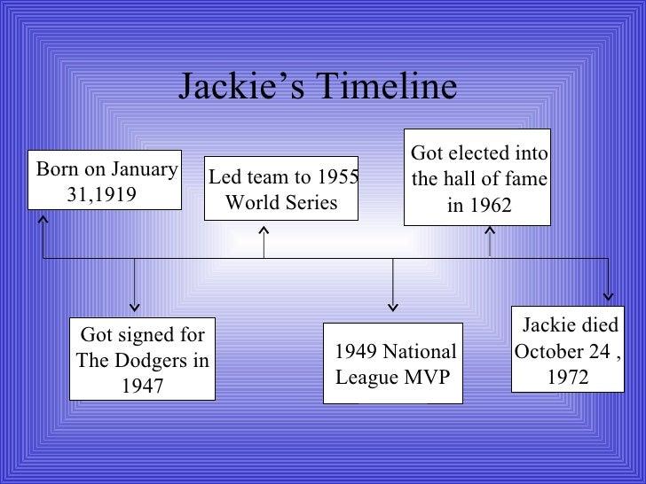 Jackie Robinson Power Point