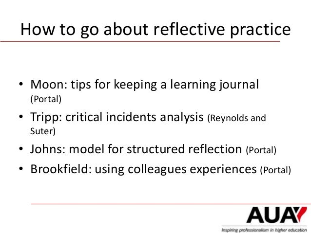 johns model of structured reflection Model for structured reflection - adapted from johns (2000) looking in: find a space to focus on self pay attention to your thoughts and emotions.