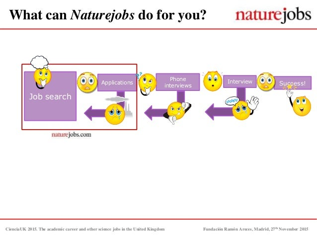 Publishing Cell Nature Science In Phd