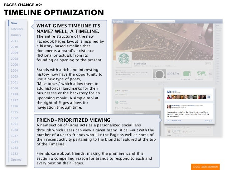 PAGES CHANGE #2:TIMELINE OPTIMIZATION             WHAT GIVES TIMELINE ITS             NAME? WELL, A TIMELINE.             ...