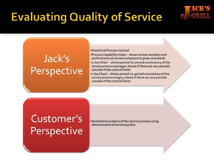an analysis of service operations This starbucks coffee operations management case study and analysis applies the 10 decisions of operations management, productivity and areas of management.