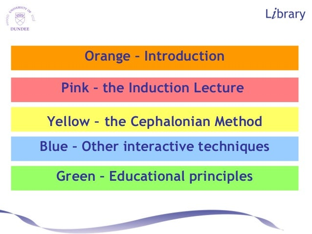 Yellow – the Cephalonian Method Blue – Other interactive techniques Green – Educational principles Pink – the Induction Le...