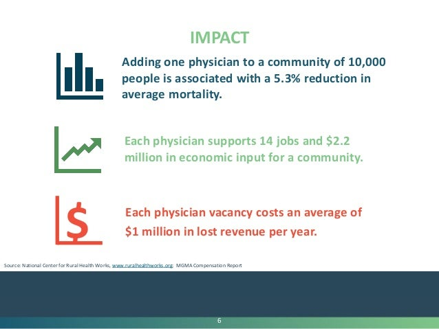 Bend Key Trends to Achieve Physician Recruitment Success