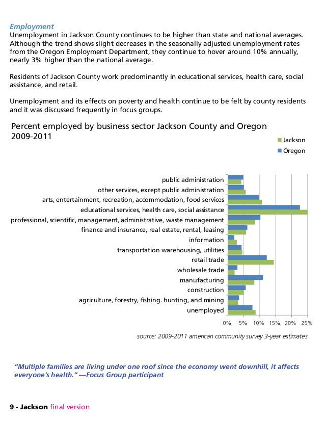 9 - Jackson final version Employment Unemployment in Jackson County continues to be higher than state and national average...