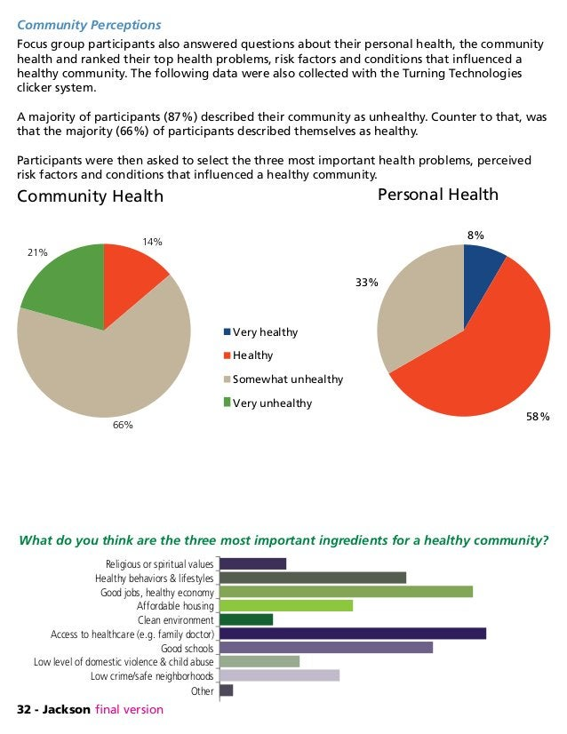 32 - Jackson final version Community Perceptions Focus group participants also answered questions about their personal hea...