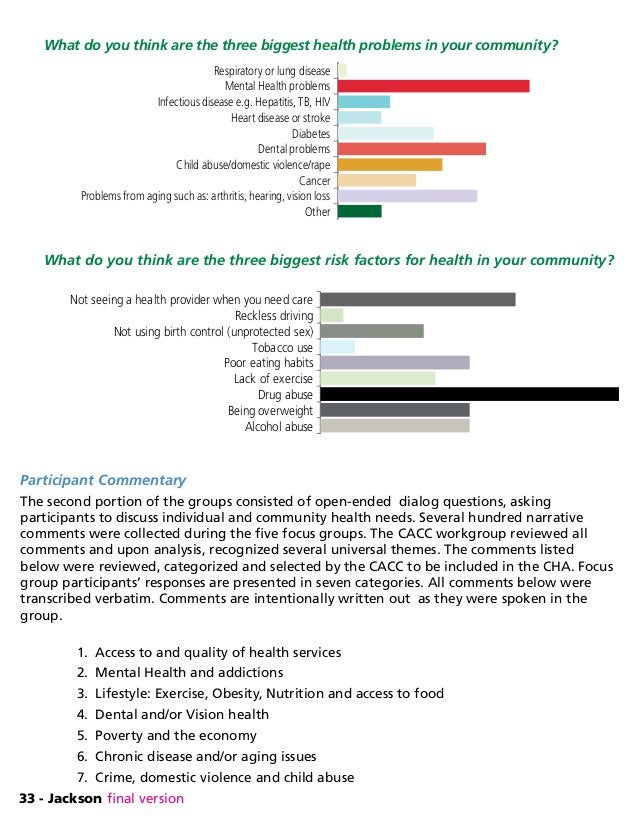 33 - Jackson final version What do you think are the three biggest health problems in your community? What do you think ar...