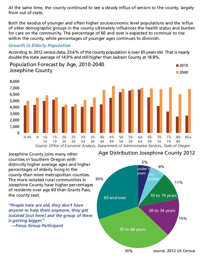 At the same time, the county continued to see a steady influx of seniors to the county, largely from out of state. Both th...