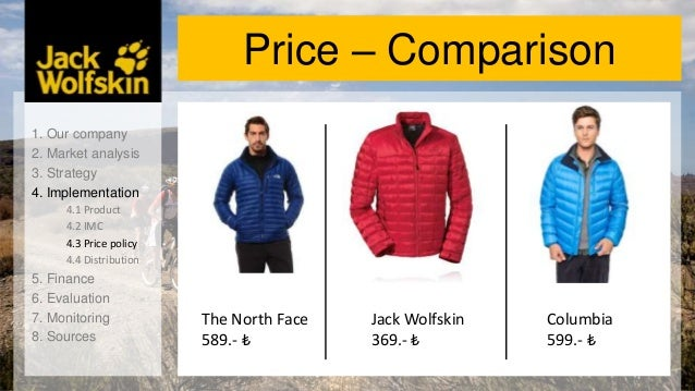 presenting popular brand los angeles Jack wolfskin marketing strategy
