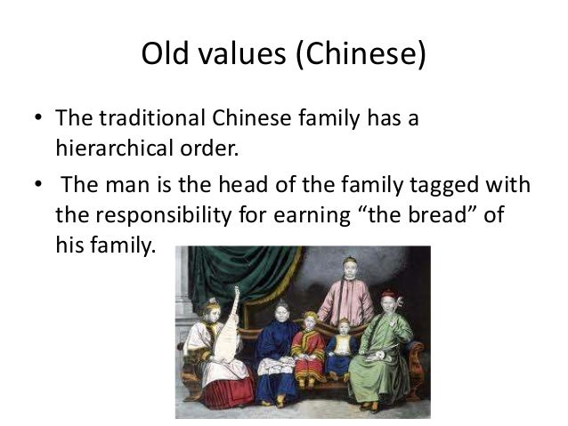 The Significance of Family in China