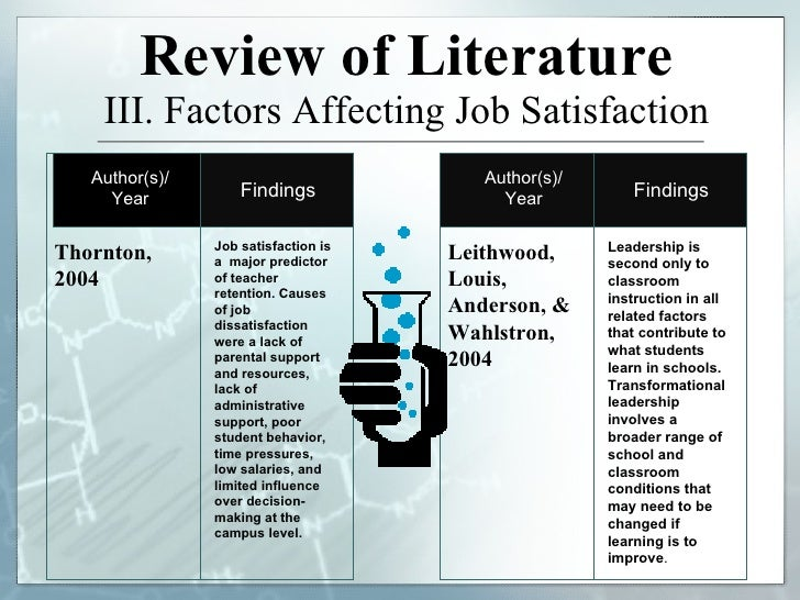factors affecting job satisfaction research papers Effect of compensation factors on employee satisfaction- a introduction- doctors job satisfaction can and secondary data collected through research papers.