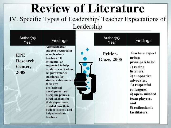 leadership and change literature review