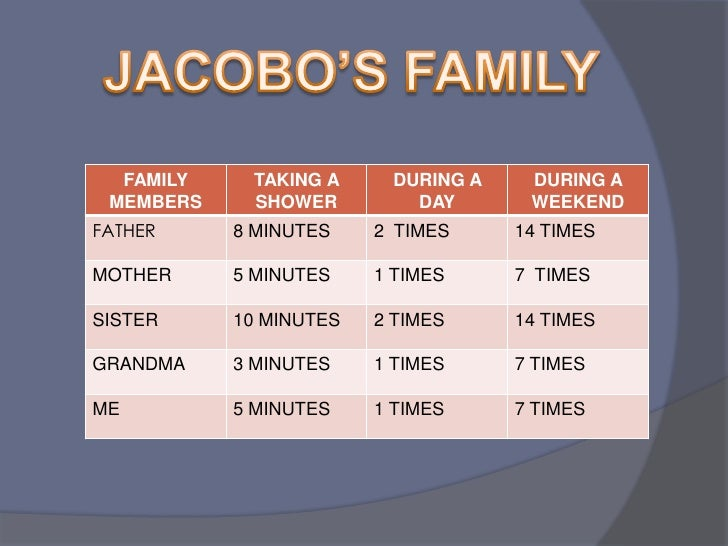JACOBO'S FAMILY<br />
