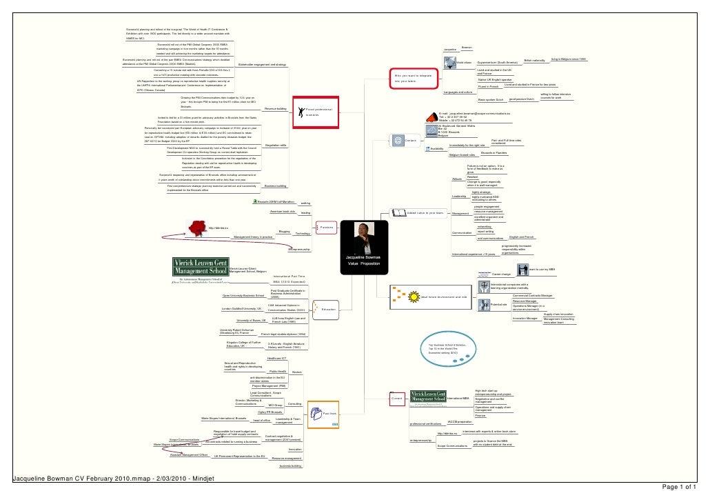 jacqueline bowman mind map cv value proposition february 2010