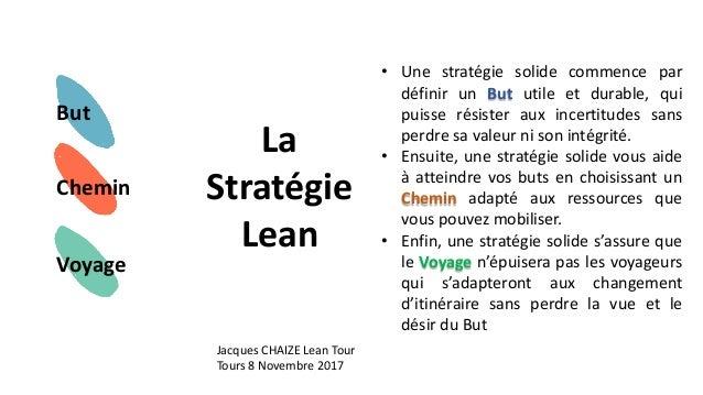 But Chemin Voyage La Stratégie Lean • Une stratégie solide commence par définir un But utile et durable, qui puisse rési...