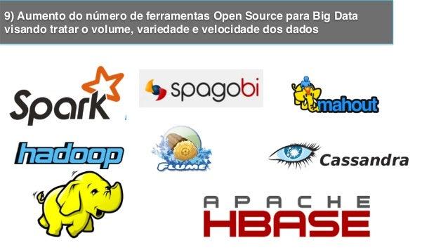 10) Amadurecimento de tecnologias web voltadas para programação de dispositivos/equipamentos!
