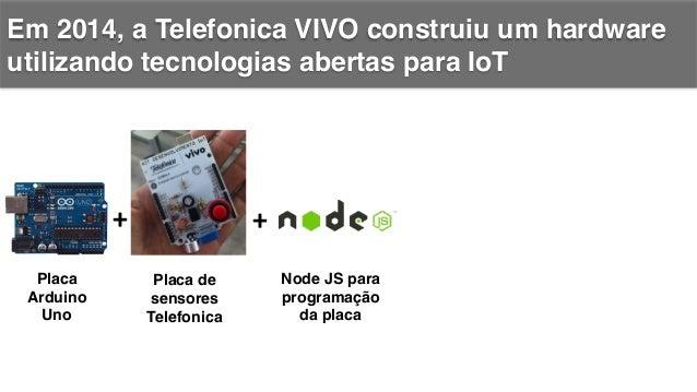 Em 2014, a Telefonica VIVO construiu um hardware utilizando tecnologias abertas para IoT! +   +   Placa Arduino Uno! P...