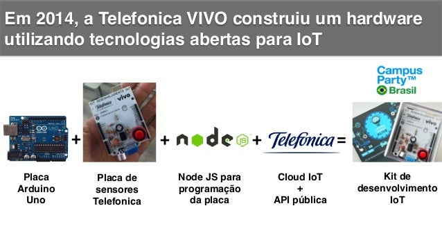 Kit de Desenvolvimento IoT ! Hardware!