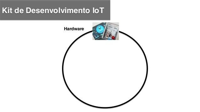 Kit de Desenvolvimento IoT ! Hardware! Cloud IoT + API!