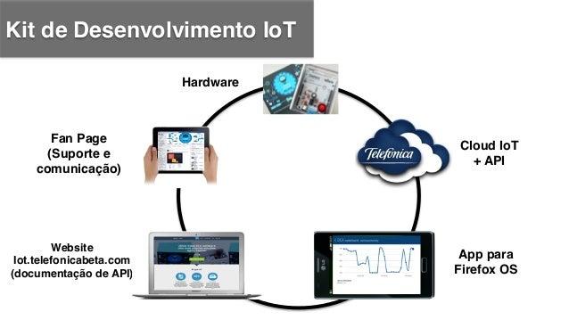 Qual a proposição de valor que o Kit IoT traz para o mercado? !