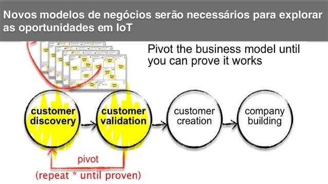 Necessidade das empresas em analisar a variedade de dados e integrar com sistemas existentes!