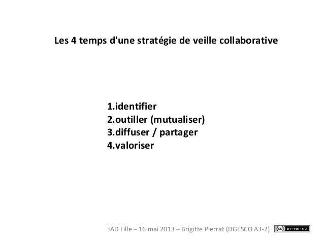 1.identifier2.outiller (mutualiser)3.diffuser / partager4.valoriserLes 4 temps dune stratégie de veille collaborativeJAD L...
