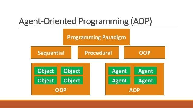 Agent-Oriented Programming (AOP) Programming Paradigm Sequential Procedural OOP OOP Object Object Object Object AOP Agent ...