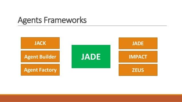 Agents Frameworks JACK JADEAgent Builder Agent Factory JADE IMPACT ZEUS