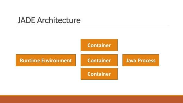 JADE Architecture Runtime Environment Container Java Process Container Container Container