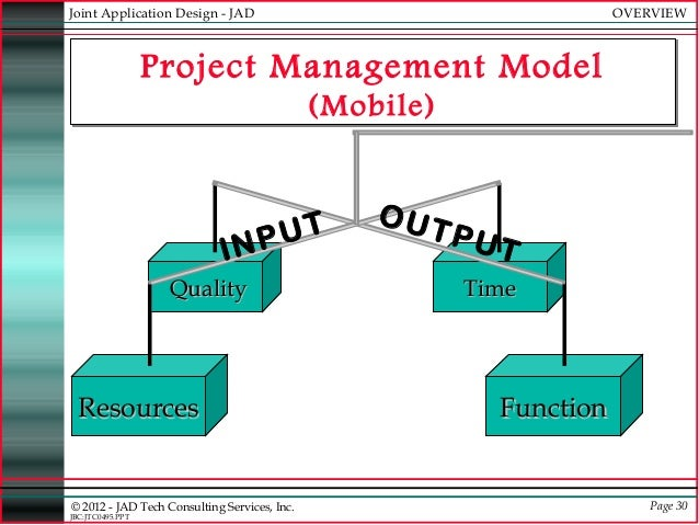 Jad joint applications development ppt 30 joint application design jad overview project management model ccuart Gallery