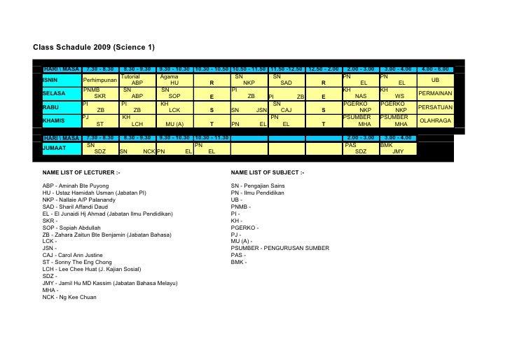 Class Schadule 2009 (Science 1)    HARI  MASA     7.30 - 8.308.30 - 9.30       9.30 - 10.30 10.30 - 10.50 10.50 - 11.50 11...