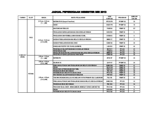 jadual exam Examination dates & no of registered candidates exam center -- all --, abadi  bangi, alor setar, bangi, batu pahat, ipoh (greenhill), johor.