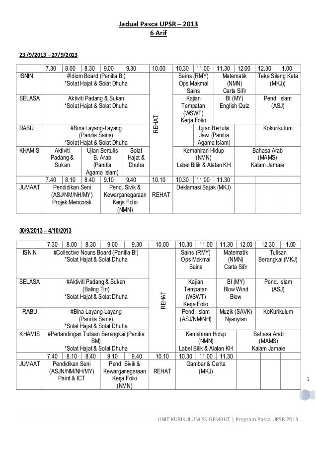 UNIT KURIKULUM SK.GEMBUT | Program Pasca UPSR 2013 1 Jadual Pasca UPSR – 2013 6 Arif 23 /9/2013 – 27/9/2013 7.30 8.00 8.30...